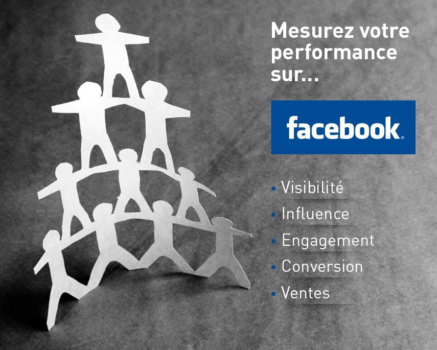 Comment analyser et maximiser votre performance sur Facebook ?