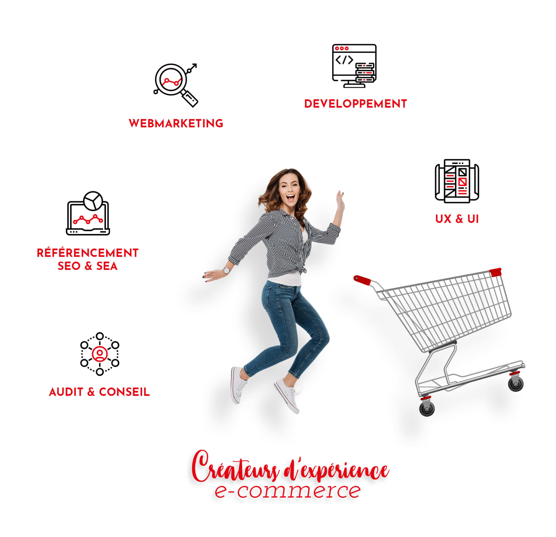Agence site ecommerce grenoble